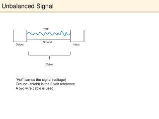 Unbalanced Signal