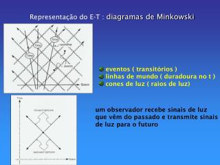 Representa��o do E-T :  diagramas de Minkowski