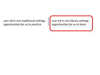 user  ed  in non-traditional settings opportunities for us to practice