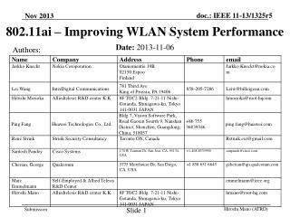 802.11ai – Improving WLAN System Performance