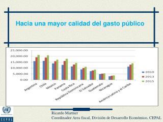 Ricardo  Martner Coordinador  Area fiscal,  División  de  Desarrollo Económico , CEPAL