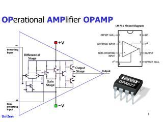 OP erational  AMP lifier  OPAMP