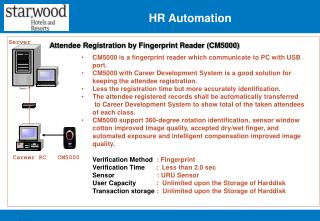 HR Automation