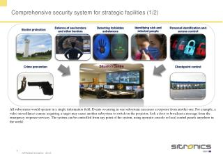 Comprehensive security system for strategic facilities (1/2)
