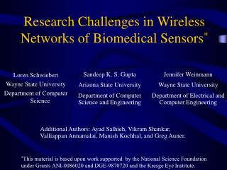 Research Challenges in Wireless Networks of Biomedical Sensors