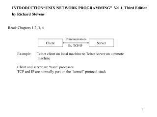 "INTRODUCTION""UNIX NETWORK PROGRAMMING""  Vol 1, Third Edition     by Richard Stevens"