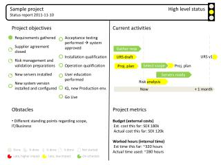 Sample project Status report 2011-11-10