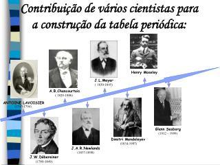 Contribuição de vários cientistas para a construção da tabela periódica: