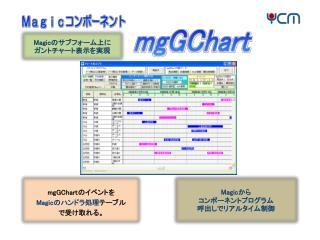 Magic のサブフォーム上に ガントチャート表示を実現