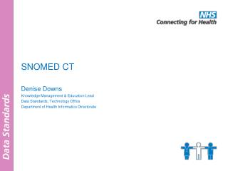 SNOMED CT