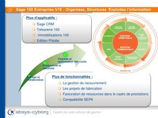 Plus d'applicatifs : Sage CRM Trésorerie 100  Immobilisations 100 Edition Pilotée