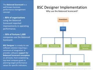 BSC Designer Implementation Why use the Balanced Scorecard?