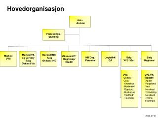 Hovedorganisasjon