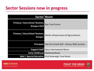 Sector  Sessions now  in progress