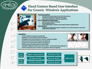 Hand Gesture Based User Interface For Generic  Windows Applications