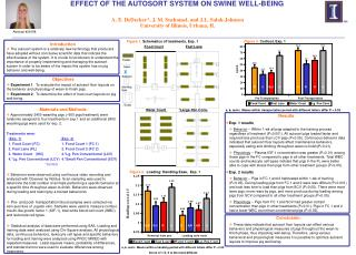 EFFECT OF THE AUTOSORT SYSTEM ON SWINE WELL-BEING