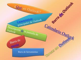 ¿ Qué  es  Outlook?