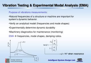 Vibration Testing & Experimental Modal Analysis (EMA)