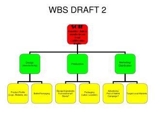 WBS DRAFT 2