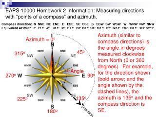 Compass direction: N  NNE  NE  ENE   E   ESE   SE  SSE   S   SSW  SW  WSW   W   WNW  NW  NNW