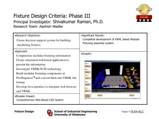 School of Industrial Engineering University of Oklahoma