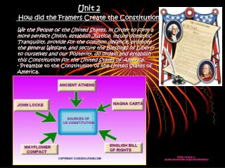 Unit 2 How did the Framers Create the Constitution?