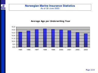 Norwegian Marine Insurance Statistics As of 30 June 2003
