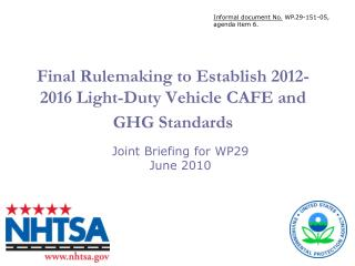 Final Rulemaking to Establish 2012-2016 Light-Duty Vehicle CAFE and GHG Standards