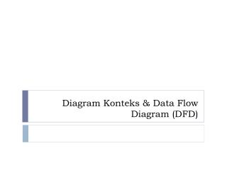 Diagram  Konteks  & Data Flow Diagram (DFD)