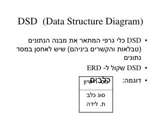 DSD  (Data Structure Diagram)