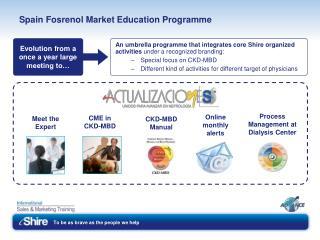 Spain Fosrenol Market Education Programme