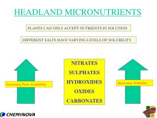HEADLAND MICRONUTRIENTS
