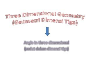 Three Dimensional Geometry ( Geometri Dimensi Tiga )