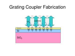 Grating Coupler Fabrication