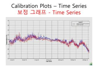 Calibration Plots – Time Series 보정 그래프  - Time Series