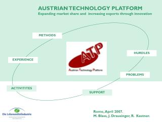 AUSTRIAN TECHNOLOGY PLATFORM Expanding market share and  increasing exports through innovation
