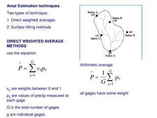 Areal Estimation techniques Two types of technique: 1. Direct weighted averages