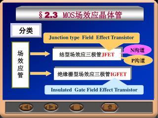 §2.3   MOS 场效应晶体管