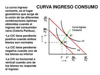 CASO I. Suponiendo un aumento en el Ingreso (X e Y son bienes normales).