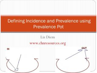 Defining Incidence and Prevalence using  Prevalence Pot