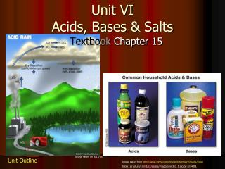 Unit VI  Acids, Bases & Salts