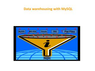 Data warehousing with MySQL