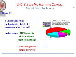 LHC Status  Mo  Morning  22 -Aug  Bernhard Holzer,  Jan  Uythoven