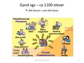 Gand  vgs  –  ca  1100 elever +  RKK klasser + nett 450 elever