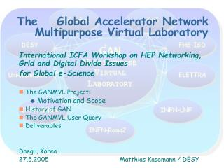 The	Global Accelerator Network 	Multipurpose Virtual Laboratory