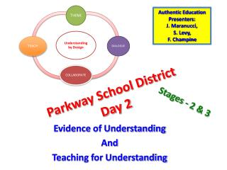 Parkway School District  Day 2
