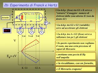 2b: Esperimento di Franck e Hertz