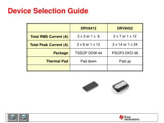Device Selection Guide