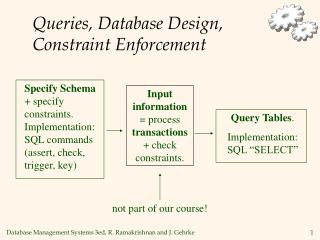 Queries, Database Design, Constraint Enforcement