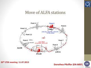 Move of ALFA stations